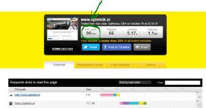 Testirajte, kako hitra je vaša spletna stran
