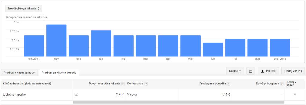 Trendi iskanj za TOPLOTNE ČRPALKE