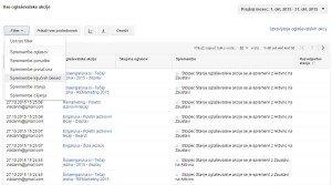 google adwords, google adwords orodje