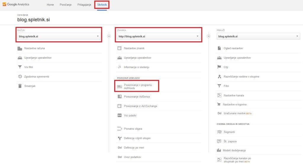 google adwords, google analytics,