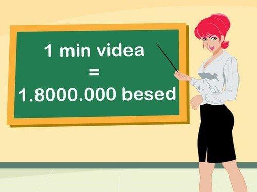 video oglaševanje, youtube oglaševanje, oglaševanje na youtube, oglaševanje z videom, video, video na spletni strani, video marketing