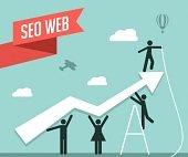 google-oglasevanje-in-seo