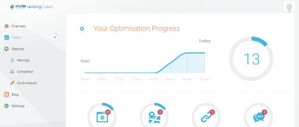 seo, seo optimizacija, optimizacija spletne strani, optimizirana spletna stran, analiza spletne strani, analiziraj spletno stran, seo analiza, analiza seo strani, seo stran, optimizacija za iskalnike