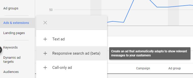 odzivni google oglasi na iskalnem omrežju