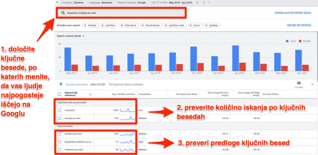 Google načrtovalnik ključnih besed za optimizacijo spletnih strani
