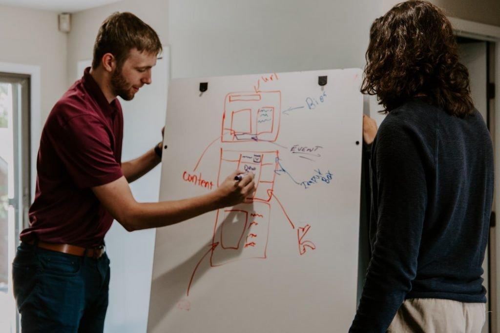 SEO strategija za podjetje