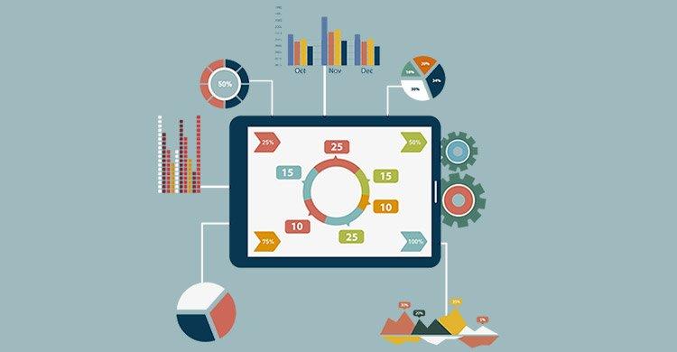 Kako vzpostaviti merjenje spletne strani?