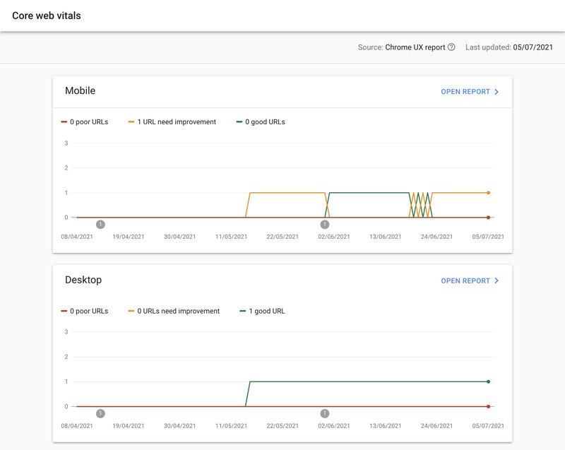 SearchConsole Core Web Vitals