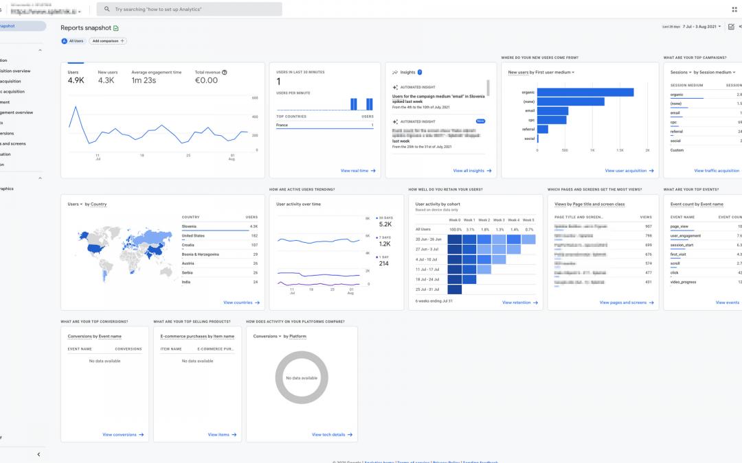 Vodič po Google Analitiki 4
